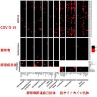 新型コロナウイルス感染症COVID-19 :最新エビデンスの紹介(9月18日)
