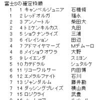 富士Sの確定枠順