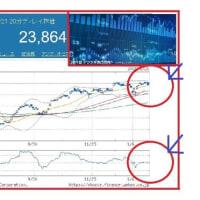 日銀、EU中央銀行とデジタル通貨で共同研究!?