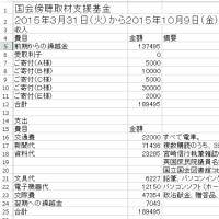 国会傍聴取材支援基金の会計報告 2015年3月31日(火)から10月9日(金)まで