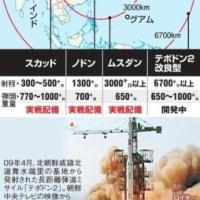 議論さえ否定しているのに何寝言言っているのか?朝日新聞