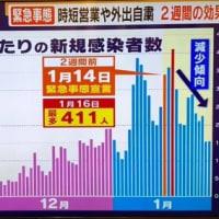 【新型コロナウイルス感染症】1月27日