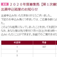 サンデー・社台及びG1の2020年申し込み結果