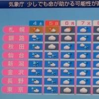 大雨の土曜日