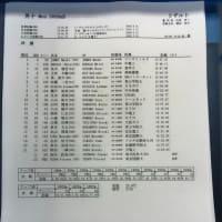 ホクレンディスタンスチャレンジ、第1戦士別大会、及川瑠音選手が好記録!