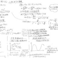 制御工学まとめー基本要素の伝達関数:二次遅れ