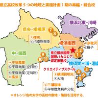 vol.27 構想10年、がん重粒子線治療が神奈川で始まりました!