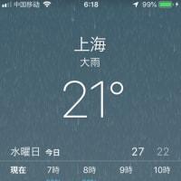 大雨に注意