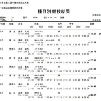 【SUN姫路】日本社会人選手権