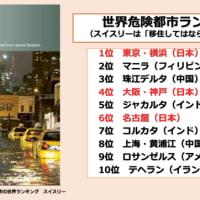 明日に向けて(2099)要注意!発達中の台風16号が関東接近もしくは上陸の恐れ。河川決壊による大災害への警戒を!