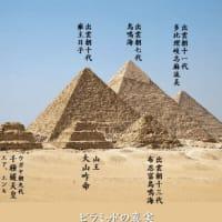 緊急経済対策108兆円の中身、ピラミッド
