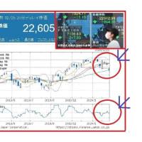 株安連鎖「欧米でも一気に警戒感」!?
