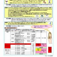 ダルマ課長の6ヶ月奮闘記 ~特定保健指導~ その1後半