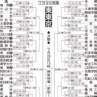 第93回全国高校野球選手権大会 東東京大会展望