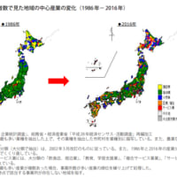 日本の産業の変化と「ペティ=クラークの法則」