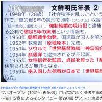 岩上安身さんのインタビュー再配信:自民党に深く浸透する統一教会の「正体」!