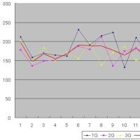 ダブルスリーグ第24シーズン結果