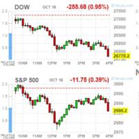 米市場反落 決算好調なのだが