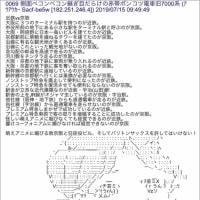 7月18日午前10時35分頃に京都市伏見区桃山町の京都アニメーションの第1スタジオで放火 → 33人死亡し40代男逮捕 → 平成以降最悪