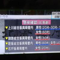 +8北海道合計26人に