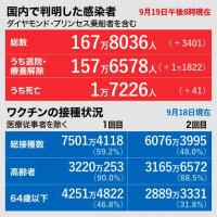 【国内感染】新型コロナ 41人死亡 3401人感染確認 (19日18:40)   NHKニュース2021年9月19日 19時05分