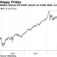 "【Bloomberg】    12月13日12:24分、""""市場に一足早いクリスマス、重大リスクそろって解消-13日の金曜でも"""""