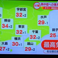 5/25 森田さんの この温度、何時の温度?