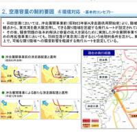 【動画】羽田空港飛行ルート変更の更なる心配 2020年度予算委員会質問より