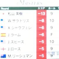 松山英樹 マスターズ初優勝なるだろうか?