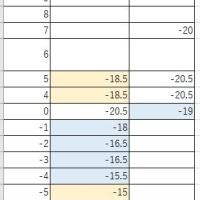 ダウンチルト同軸コリニアの数値データ(修正あり)