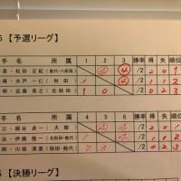 2019全県インドア、45男子速報3
