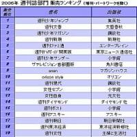 気になる News & 記事 2007.01.29
