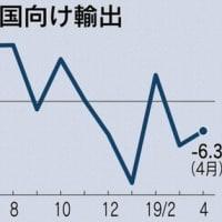 4月の貿易黒字、前年同月比、当年前月比ともに9割減