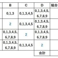 中学入試問題R2(24)[灘中]