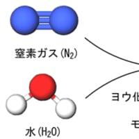 アンモニアは水素より有望な将来の燃料