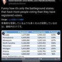 アメリカ大統領選挙さん、不正投票州を「未定」もしくは不正票を「排除」するとトランプ多数