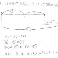 2012年中学入試算数・八雲学園中学校第1回・2番(7)・解説