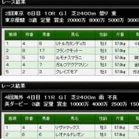 8/26競馬伝説 阪神鯖