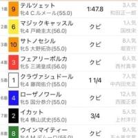 クイーンステークスG3  結果発表