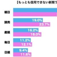 日経の記事、要約「日本人は抵抗せず死ね」