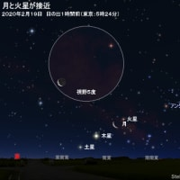 2020年2月19日 雨水…月と火星が接近 そして老犬ラスさん復活? ( ・◇・)?(・◇・ )