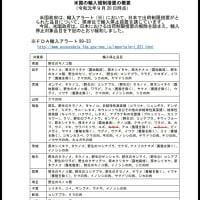 農林水産省ホーム 食料産業 農林水産物等の輸出促進対策 放射性物質規制に係る輸出証明書の発行等について 米国による日本産食品の輸入規制について