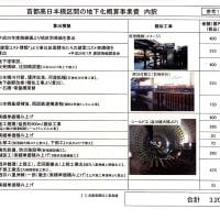 首都高速道路日本橋区間の地下化事業の都市計画事業認可について:意見書締切6/18(木)まで(当日消印有効)