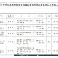 名古屋市長選挙の届け出