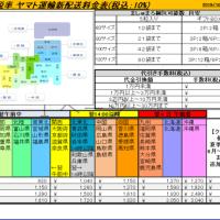 ご予約の流れ【2021/4/1 更新】