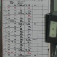 2005年の高崎線平日行路