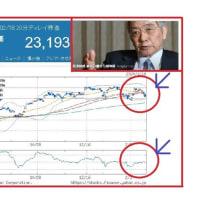 日銀総裁、新型肺炎影響なら、追加緩和実施!?