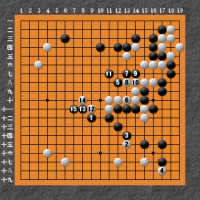 打碁の検討の仕方 202006