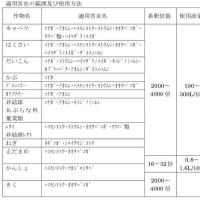 新規殺虫剤:「ブロフレア®SC」‥『アグリ通信.ACERA』第54巻 通刊610