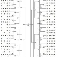 〔大会情報〕第74回全国高校選手権山口県予選会